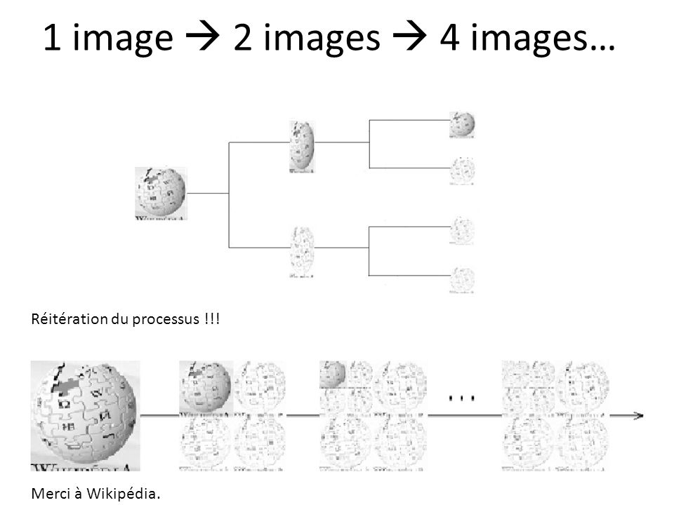 1 image 2 images 4 images… Réitération du processus !!! Merci à Wikipédia.