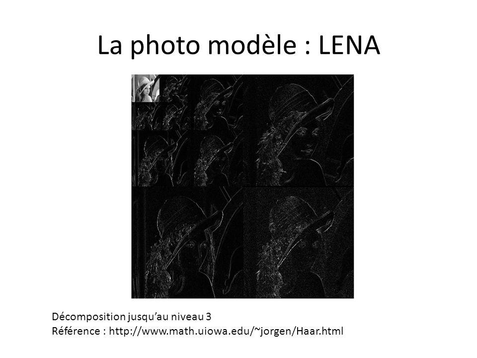 La photo modèle : LENA Décomposition jusquau niveau 3 Référence : http://www.math.uiowa.edu/~jorgen/Haar.html