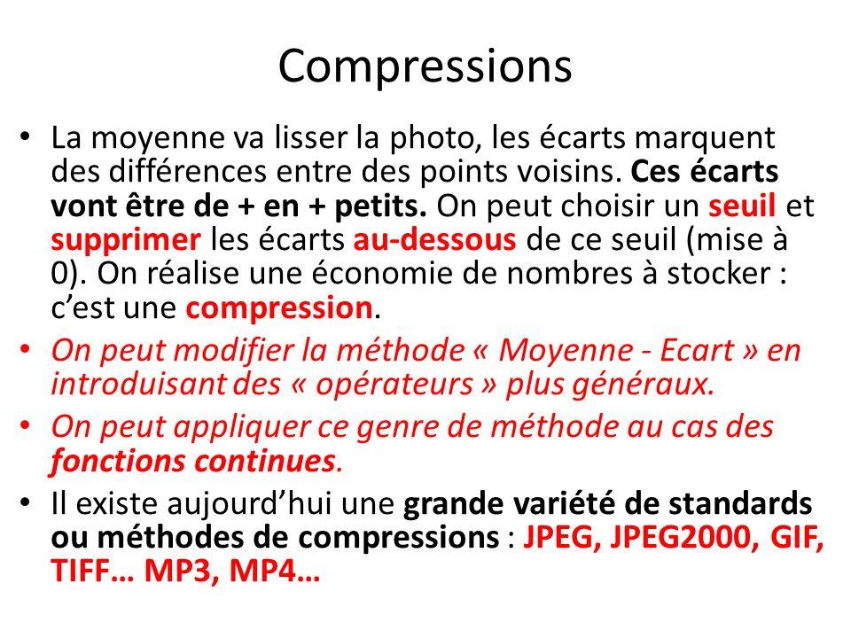 Compressions La moyenne va lisser la photo, les écarts marquent des différences entre des points voisins. Ces écarts vont être de + en + petits. On pe