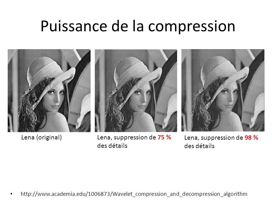 Puissance de la compression http://www.academia.edu/1006873/Wavelet_compression_and_decompression_algorithm Lena (original)Lena, suppression de 75 % d