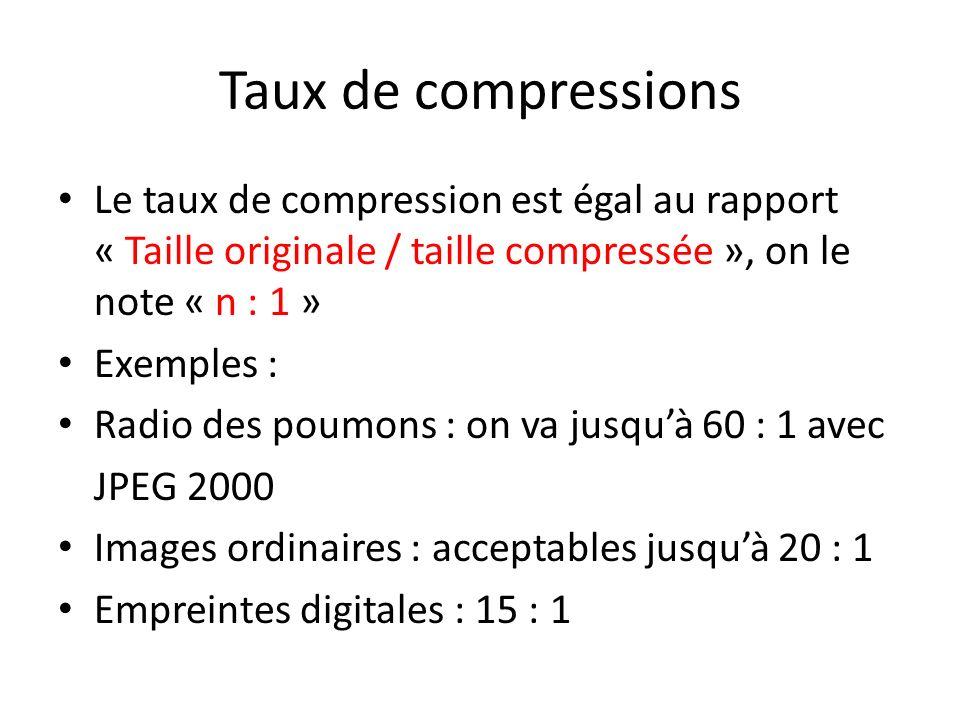 Taux de compressions Le taux de compression est égal au rapport « Taille originale / taille compressée », on le note « n : 1 » Exemples : Radio des po