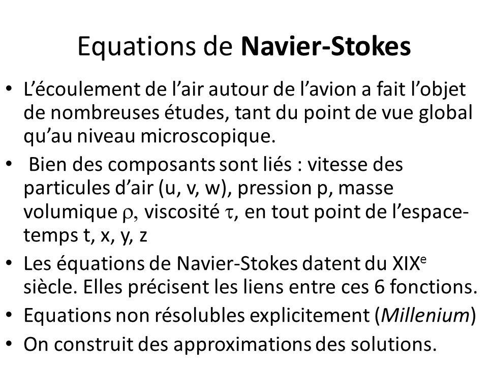 Equations de Navier-Stokes Lécoulement de lair autour de lavion a fait lobjet de nombreuses études, tant du point de vue global quau niveau microscopi