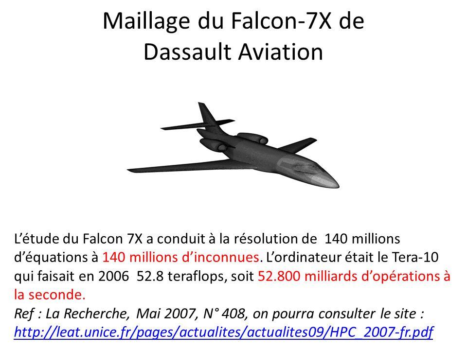 Maillage du Falcon-7X de Dassault Aviation Létude du Falcon 7X a conduit à la résolution de 140 millions déquations à 140 millions dinconnues. Lordina