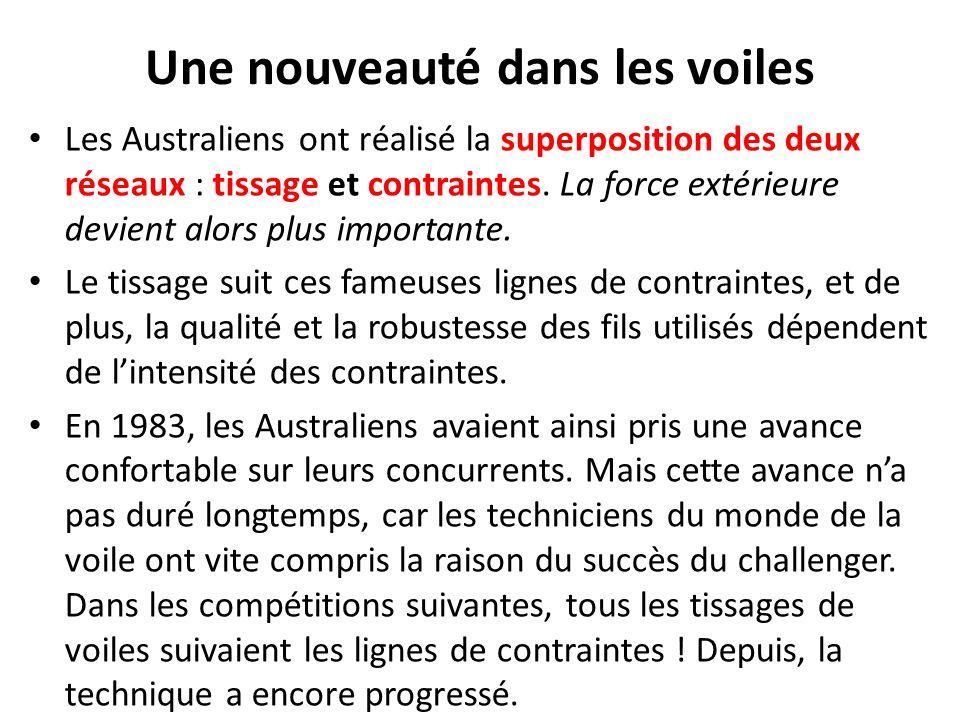 Une nouveauté dans les voiles Les Australiens ont réalisé la superposition des deux réseaux : tissage et contraintes. La force extérieure devient alor