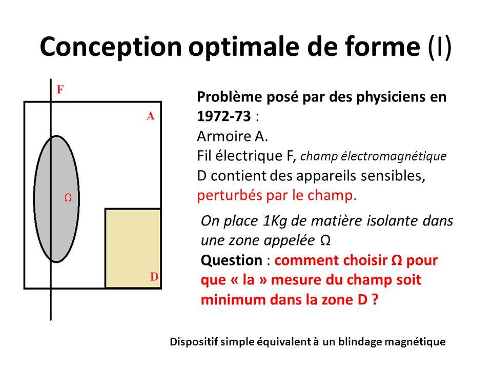 Conception optimale de forme (I) Problème posé par des physiciens en 1972-73 : Armoire A. Fil électrique F, champ électromagnétique D contient des app