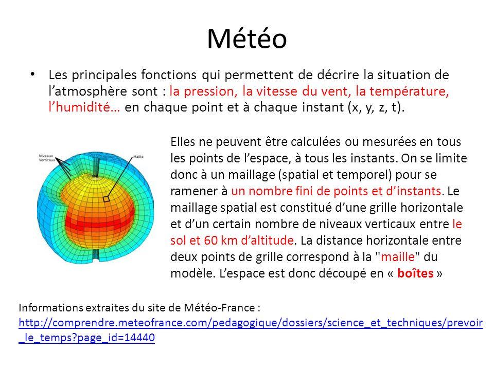 Météo Les principales fonctions qui permettent de décrire la situation de latmosphère sont : la pression, la vitesse du vent, la température, lhumidit