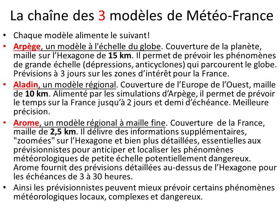 La chaîne des 3 modèles de Météo-France Chaque modèle alimente le suivant! Arpège, un modèle à l'échelle du globe. Couverture de la planète, maille su