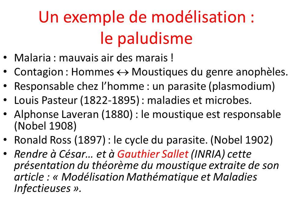 Un exemple de modélisation : le paludisme Malaria : mauvais air des marais ! Contagion : Hommes Moustiques du genre anophèles. Responsable chez lhomme