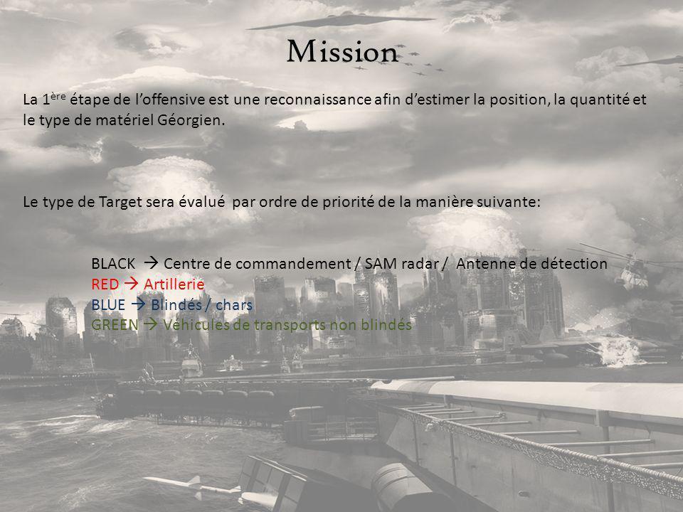Mission La 1 ère étape de loffensive est une reconnaissance afin destimer la position, la quantité et le type de matériel Géorgien. Le type de Target