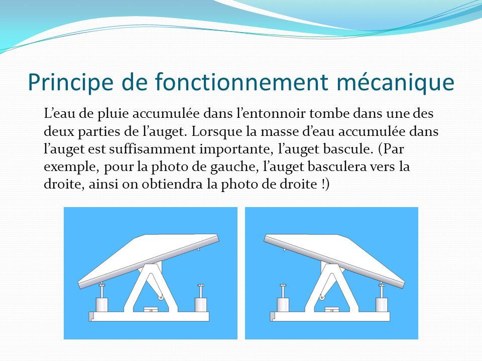 Principe de fonctionnement mécanique Leau de pluie accumulée dans lentonnoir tombe dans une des deux parties de lauget. Lorsque la masse deau accumulé