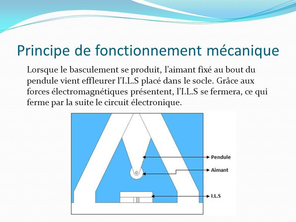 Lorsque le basculement se produit, laimant fixé au bout du pendule vient effleurer lI.L.S placé dans le socle. Grâce aux forces électromagnétiques pré