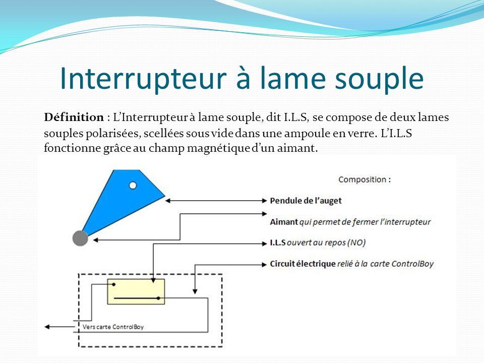 Interrupteur à lame souple Définition : LInterrupteur à lame souple, dit I.L.S, se compose de deux lames souples polarisées, scellées sous vide dans u