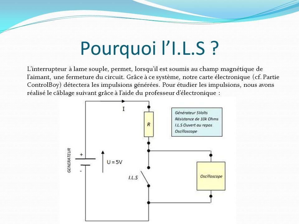 Pourquoi lI.L.S ? Linterrupteur à lame souple, permet, lorsquil est soumis au champ magnétique de laimant, une fermeture du circuit. Grâce à ce systèm