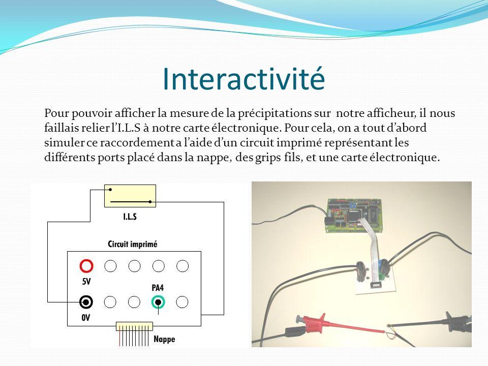Interactivité Pour pouvoir afficher la mesure de la précipitations sur notre afficheur, il nous faillais relier lI.L.S à notre carte électronique. Pou