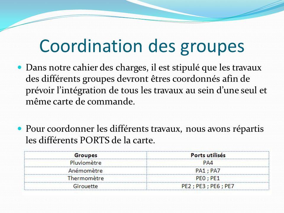 Coordination des groupes Dans notre cahier des charges, il est stipulé que les travaux des différents groupes devront êtres coordonnés afin de prévoir