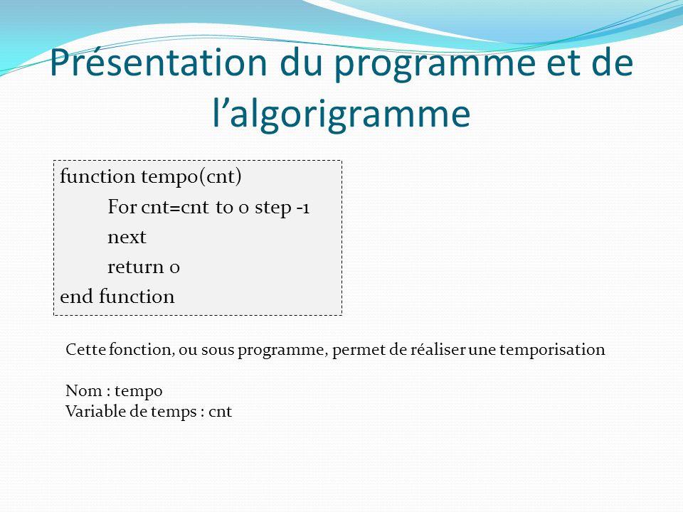 Présentation du programme et de lalgorigramme function tempo(cnt) For cnt=cnt to 0 step -1 next return 0 end function Cette fonction, ou sous programm