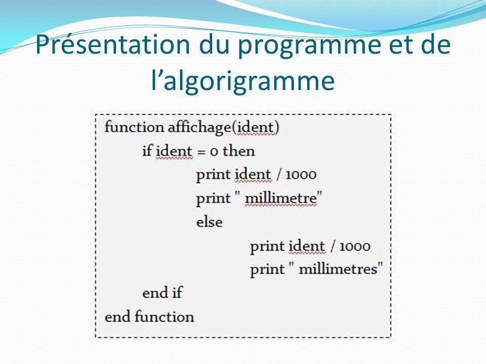 Présentation du programme et de lalgorigramme