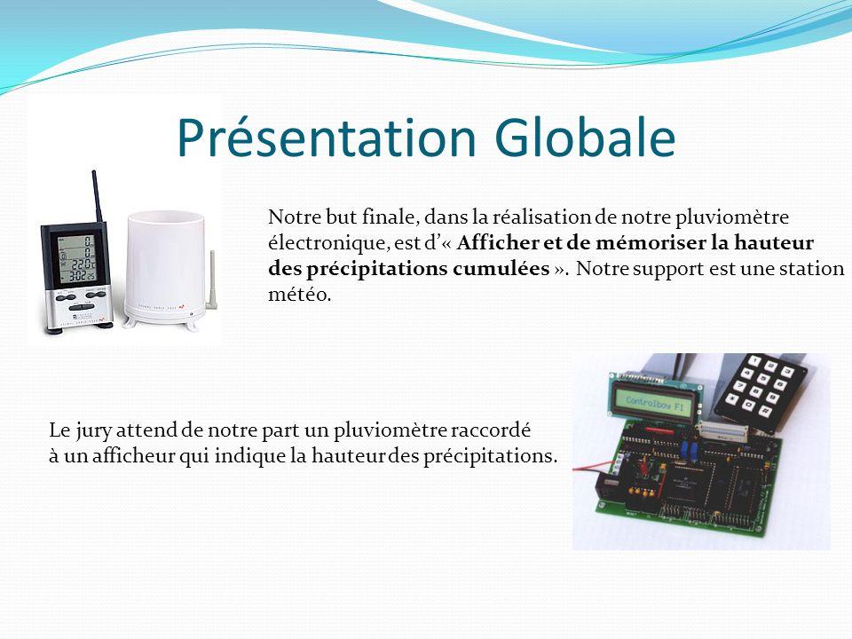 Présentation Globale Notre but finale, dans la réalisation de notre pluviomètre électronique, est d« Afficher et de mémoriser la hauteur des précipita