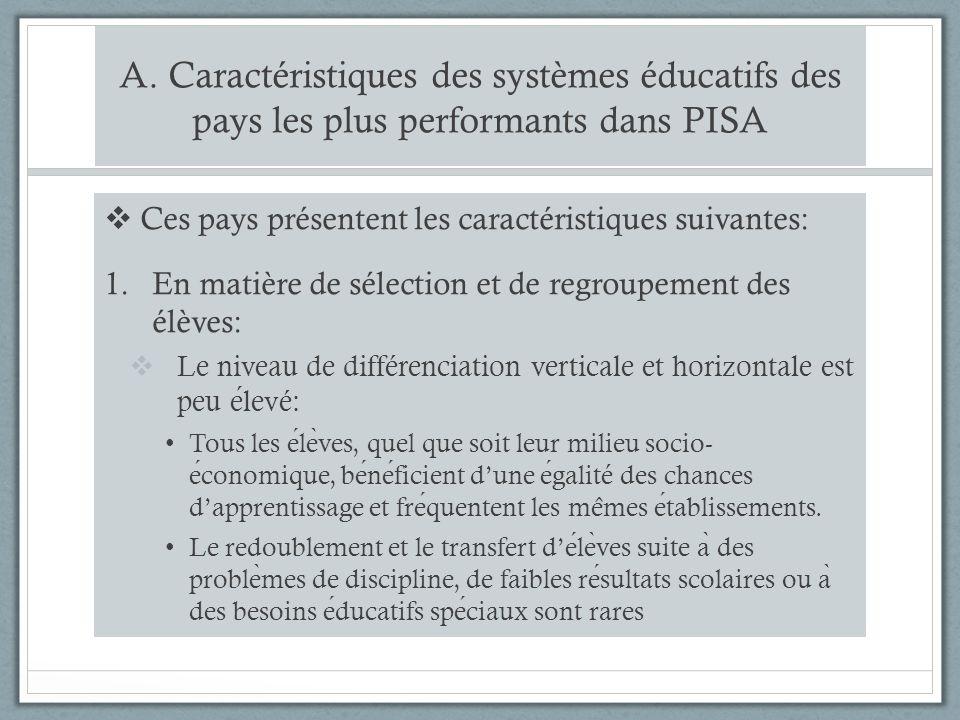 A. Caractéristiques des systèmes éducatifs des pays les plus performants dans PISA Ces pays présentent les caractéristiques suivantes: 1.En matière de