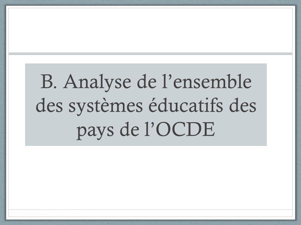 B. Analyse de lensemble des systèmes éducatifs des pays de lOCDE