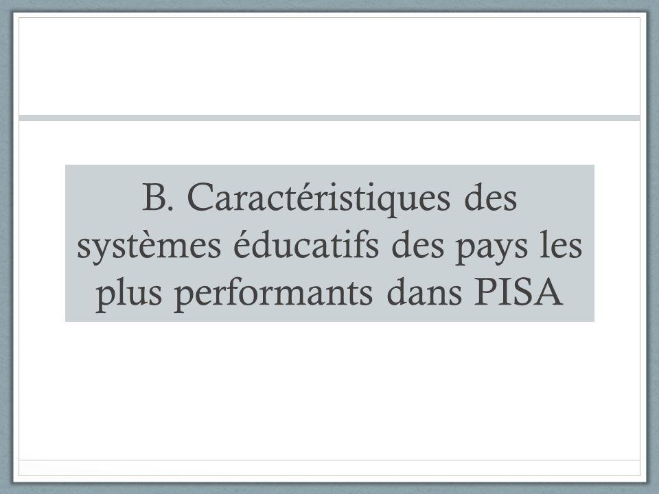 B. Caractéristiques des systèmes éducatifs des pays les plus performants dans PISA