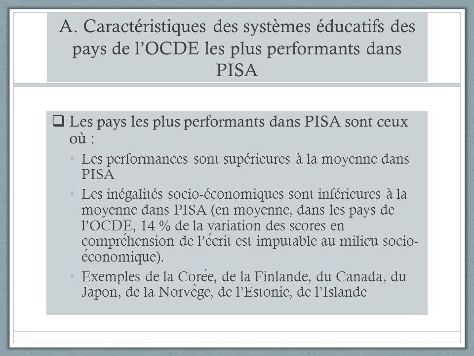 A. Caractéristiques des systèmes éducatifs des pays de lOCDE les plus performants dans PISA Les pays les plus performants dans PISA sont ceux où : Les