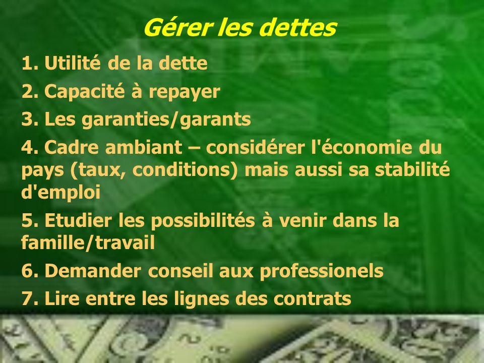 Gérer les dettes 1.Utilité de la dette 2. Capacité à repayer 3.