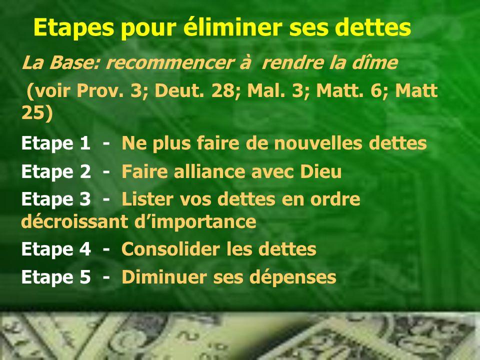 Etapes pour éliminer ses dettes La Base: recommencer à rendre la dîme (voir Prov.