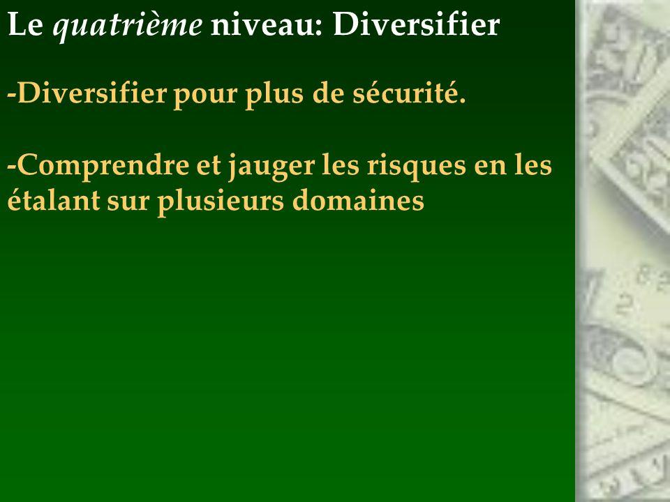 Le quatrième niveau: Diversifier -Diversifier pour plus de sécurité.