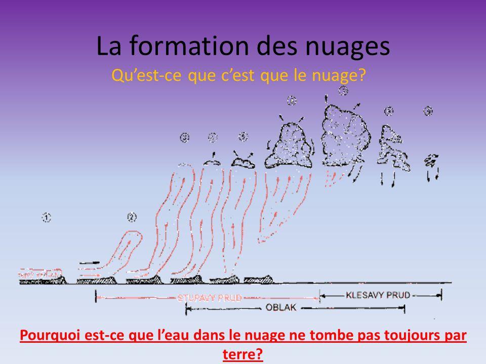 LHumidité de lair La masse de vapeur deau dans un volume dair Dépend de la température Lhumidité relative – 0 % (lair sec)- 100 % (le début de la cond