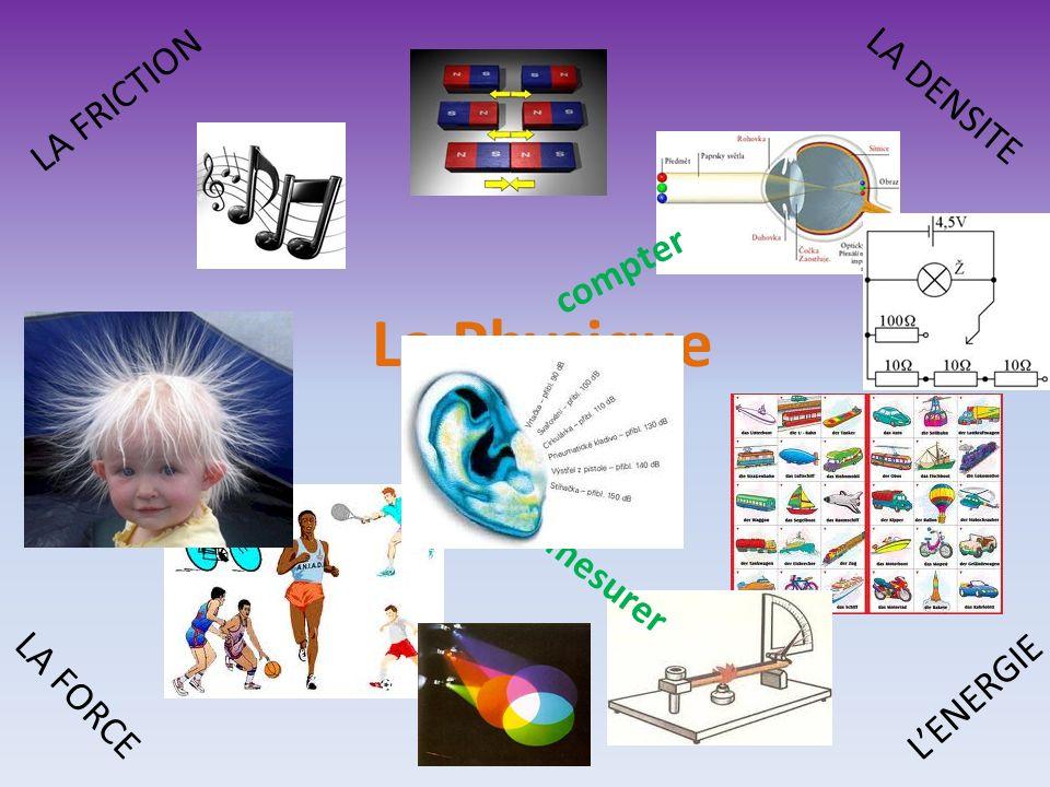Le Brainstorming Quels mots (sentiments, objets...) imaginez-vous, quand vous entendez le mot « physique » ?