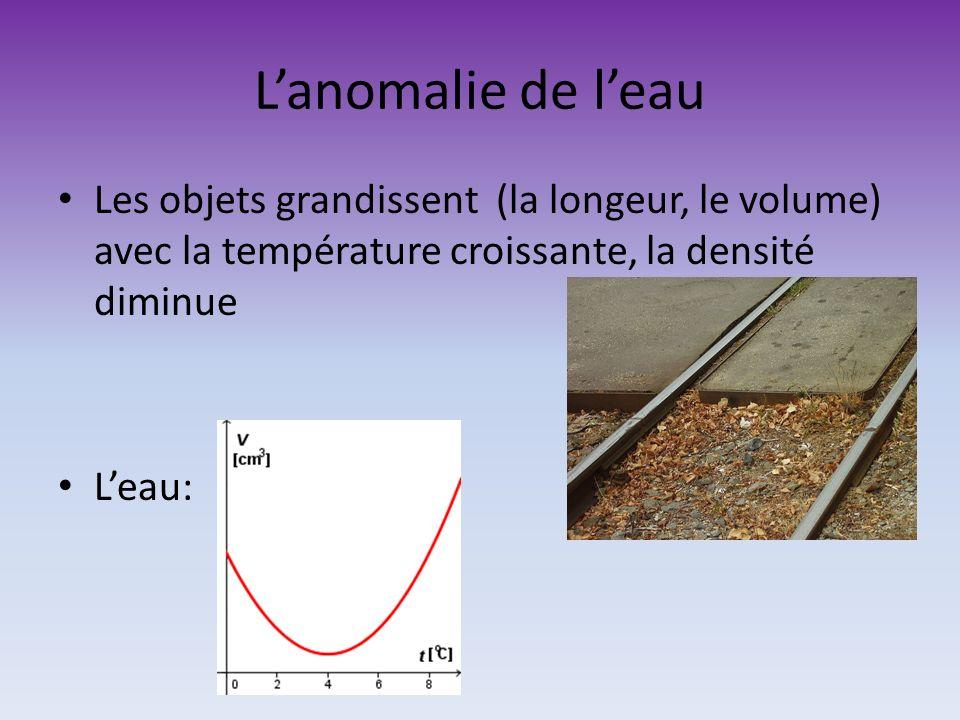 Pourquoi leau est-elle liquide??? 3 états – solide, liquide, gazeux Poids moléculaire – méthane, sulfure, eau La liaison dhydrogène Glace H 2 O vapeur