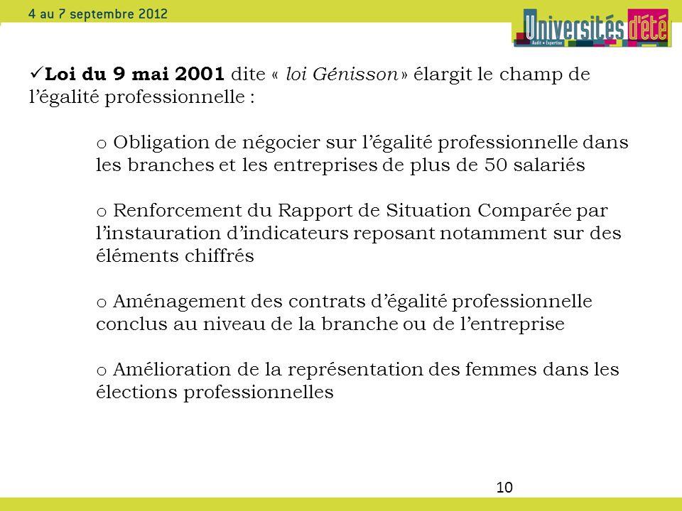 10 Loi du 9 mai 2001 dite « loi Génisson » élargit le champ de légalité professionnelle : o Obligation de négocier sur légalité professionnelle dans l