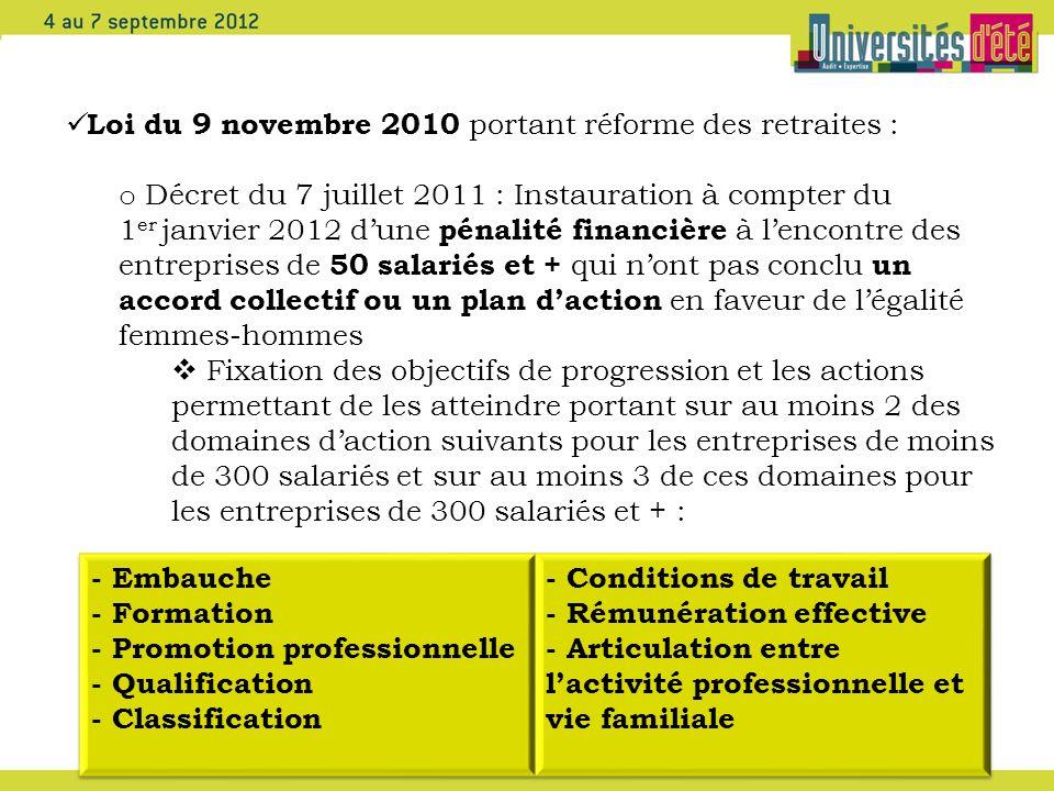 14 Loi du 9 novembre 2010 portant réforme des retraites : o Décret du 7 juillet 2011 : Instauration à compter du 1 er janvier 2012 dune pénalité finan