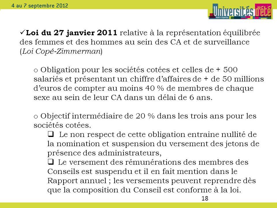 18 Loi du 27 janvier 2011 relative à la représentation équilibrée des femmes et des hommes au sein des CA et de surveillance ( Loi Copé-Zimmerman ) o