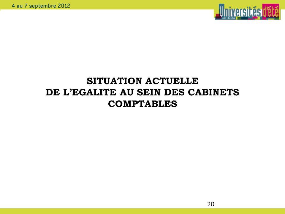 20 SITUATION ACTUELLE DE LEGALITE AU SEIN DES CABINETS COMPTABLES