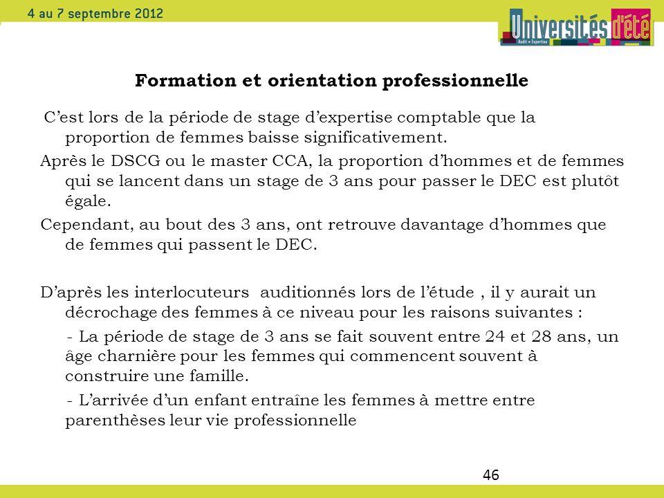 46 Formation et orientation professionnelle Cest lors de la période de stage dexpertise comptable que la proportion de femmes baisse significativement