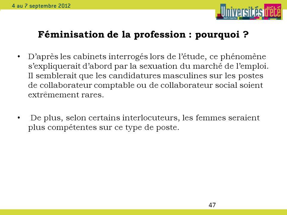 47 Féminisation de la profession : pourquoi ? Daprès les cabinets interrogés lors de létude, ce phénomène sexpliquerait dabord par la sexuation du mar