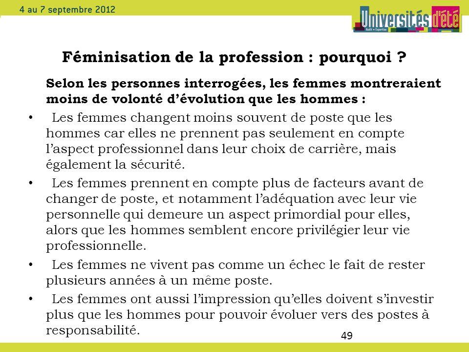 49 Féminisation de la profession : pourquoi ? Selon les personnes interrogées, les femmes montreraient moins de volonté dévolution que les hommes : Le