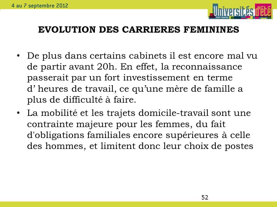 52 EVOLUTION DES CARRIERES FEMININES De plus dans certains cabinets il est encore mal vu de partir avant 20h. En effet, la reconnaissance passerait pa
