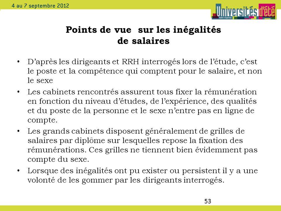 53 Points de vue sur les inégalités de salaires Daprès les dirigeants et RRH interrogés lors de létude, cest le poste et la compétence qui comptent po