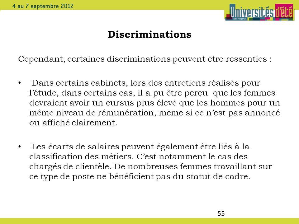 55 Discriminations Cependant, certaines discriminations peuvent être ressenties : Dans certains cabinets, lors des entretiens réalisés pour létude, da