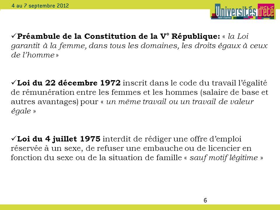 6 Préambule de la Constitution de la V° République: « la Loi garantit à la femme, dans tous les domaines, les droits égaux à ceux de lhomme » Loi du 2