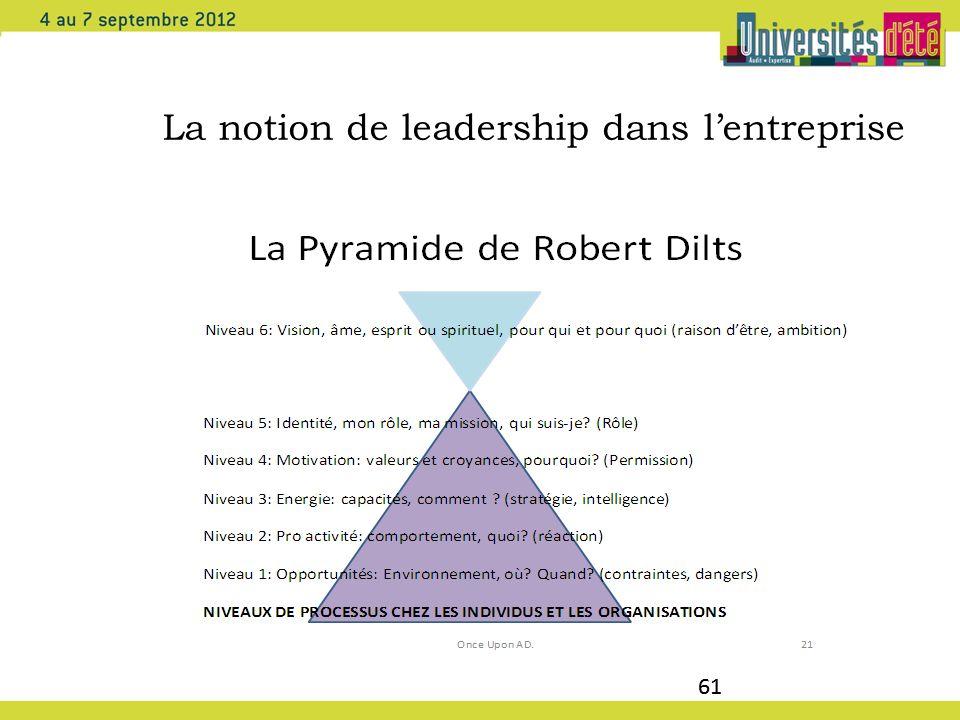 61 La notion de leadership dans lentreprise 61