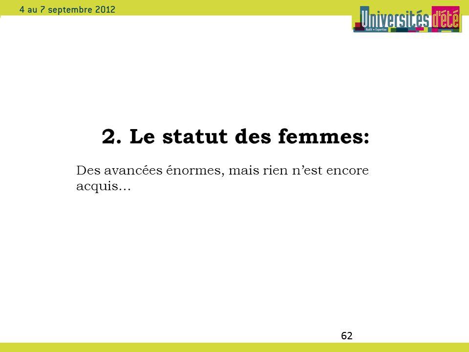 62 2. Le statut des femmes: Des avancées énormes, mais rien nest encore acquis…