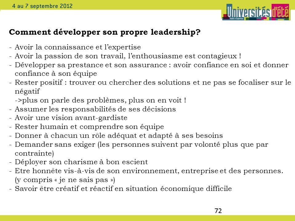 72 Comment développer son propre leadership? -Avoir la connaissance et lexpertise -Avoir la passion de son travail, lenthousiasme est contagieux ! -Dé