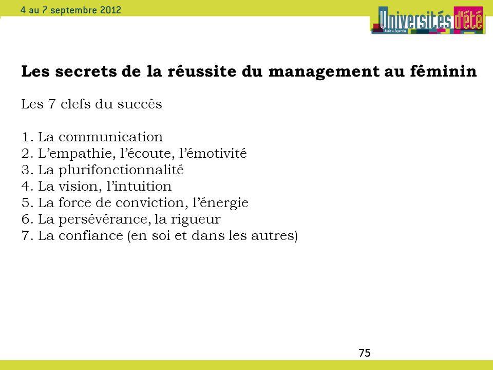 75 Les secrets de la réussite du management au féminin Les 7 clefs du succès 1. La communication 2. Lempathie, lécoute, lémotivité 3. La plurifonction