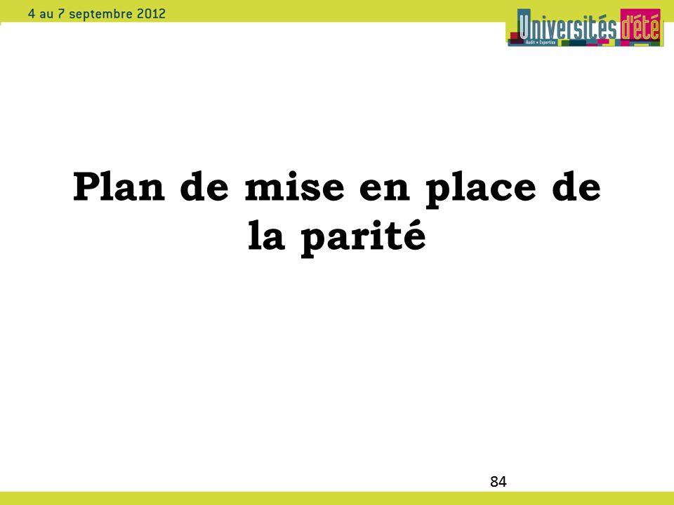 84 Plan de mise en place de la parité 84