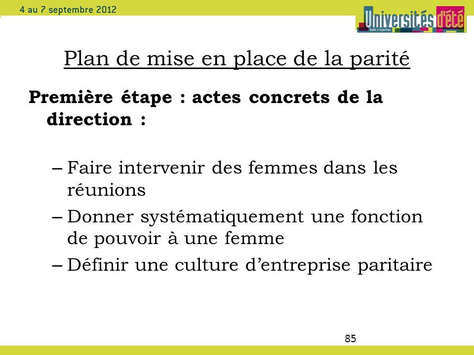 85 Plan de mise en place de la parité Première étape : actes concrets de la direction : – Faire intervenir des femmes dans les réunions – Donner systé