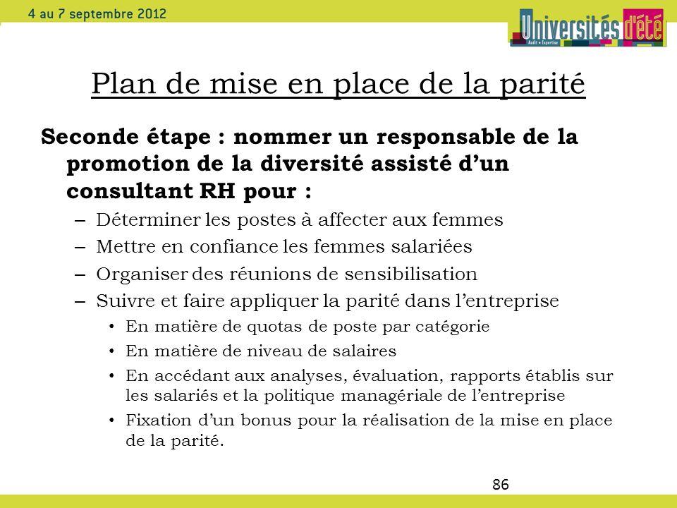 86 Plan de mise en place de la parité Seconde étape : nommer un responsable de la promotion de la diversité assisté dun consultant RH pour : – Détermi